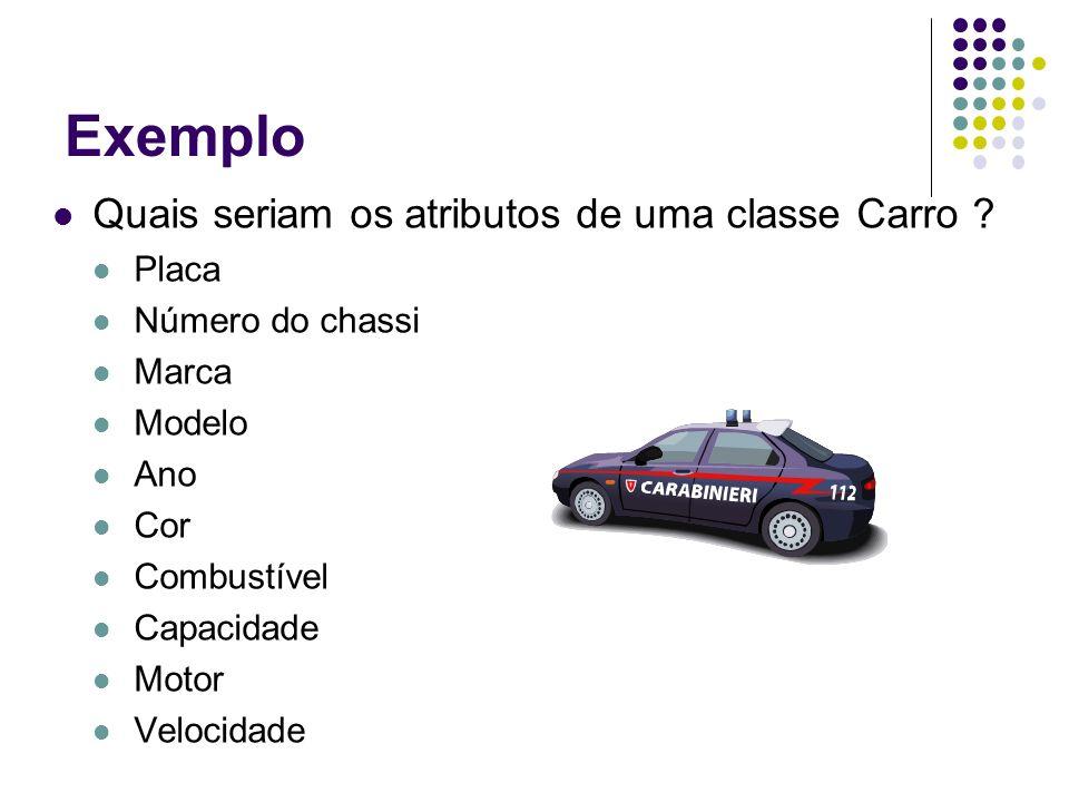 Exemplo Quais seriam os atributos de uma classe Carro Placa