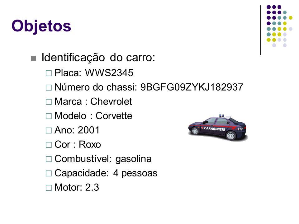Objetos Identificação do carro: Placa: WWS2345