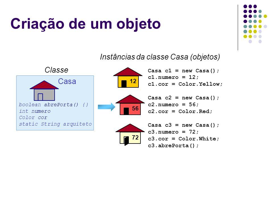 Instâncias da classe Casa (objetos)