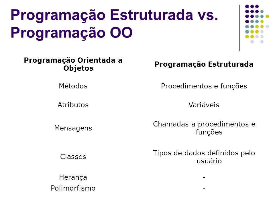Programação Estruturada vs. Programação OO