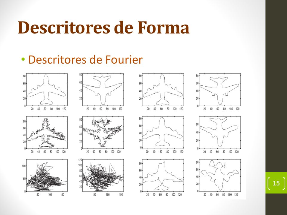 Descritores de Forma Descritores de Fourier
