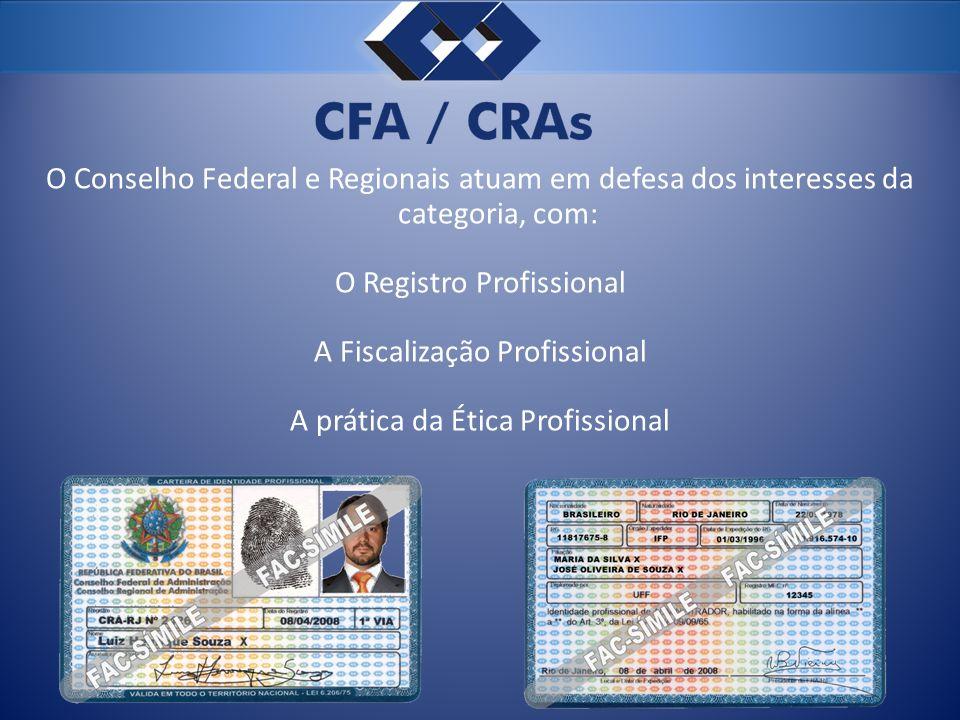 O Registro Profissional A Fiscalização Profissional