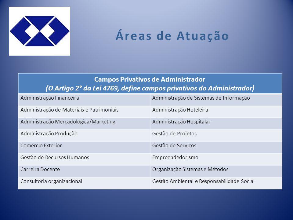 Áreas de Atuação Campos Privativos de Administrador (O Artigo 2° da Lei 4769, define campos privativos do Administrador)