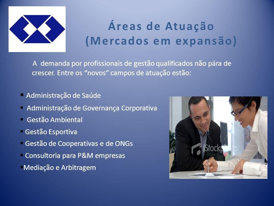 Áreas de Atuação (Mercados em expansão)