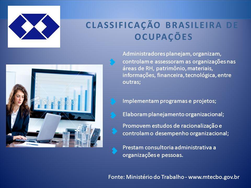 Fonte: Ministério do Trabalho - www.mtecbo.gov.br