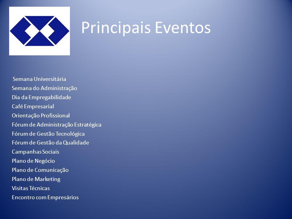 Principais Eventos Semana do Administração Dia da Empregabilidade
