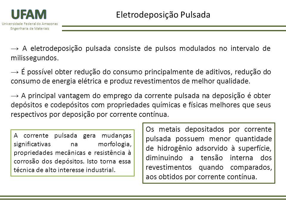 UFAM Eletrodeposição Pulsada