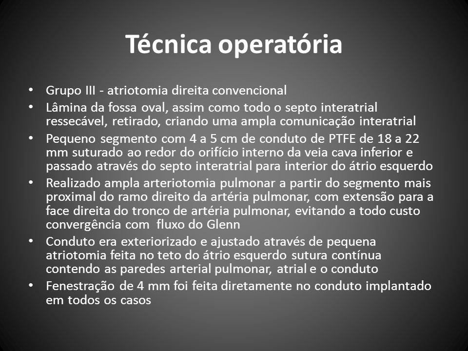 Técnica operatória Grupo III - atriotomia direita convencional