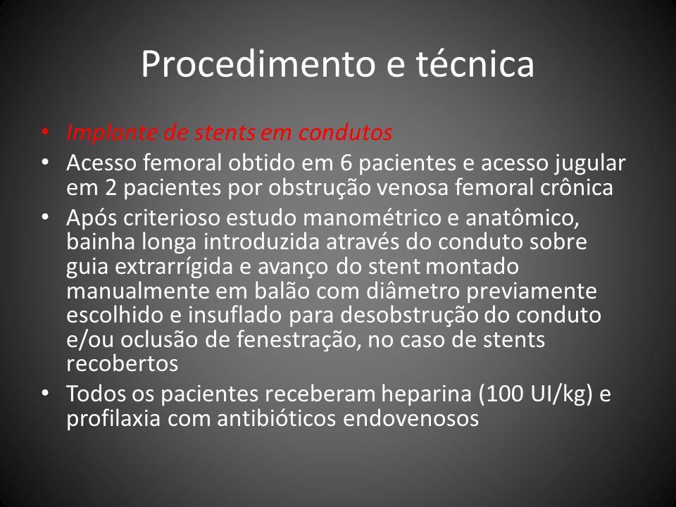 Procedimento e técnica