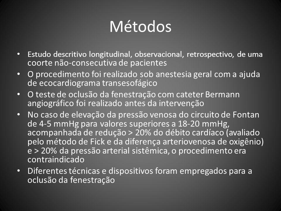 Métodos Estudo descritivo longitudinal, observacional, retrospectivo, de uma coorte não-consecutiva de pacientes.