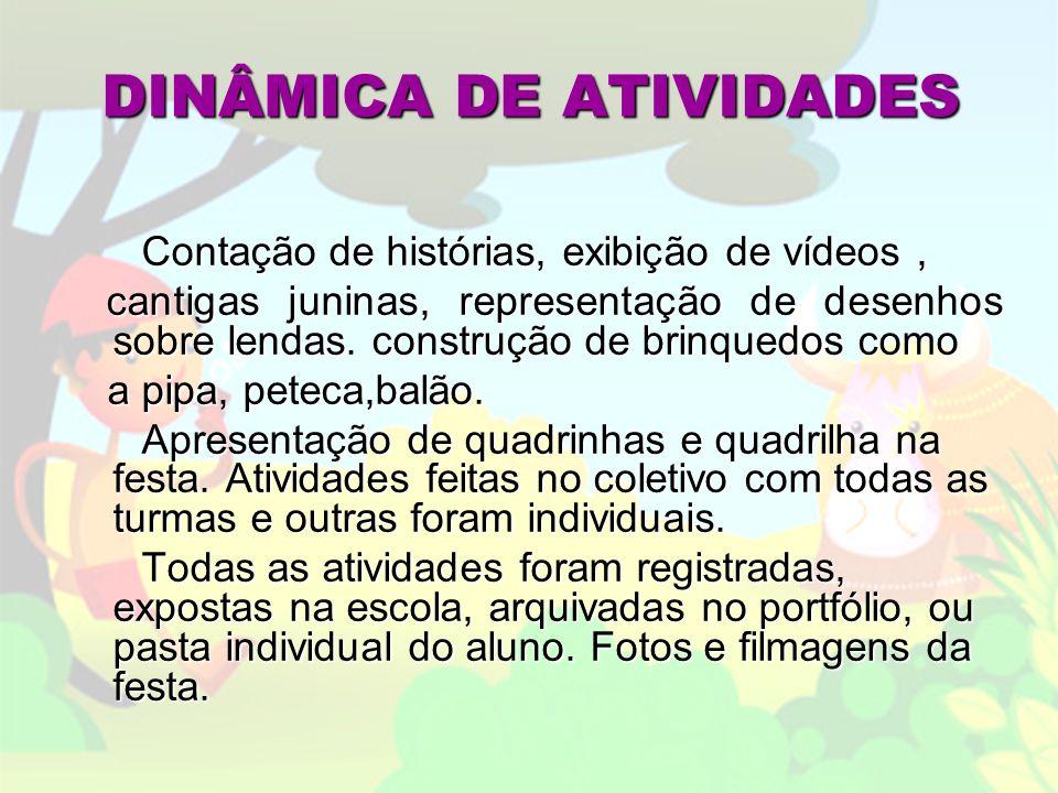 DINÂMICA DE ATIVIDADES
