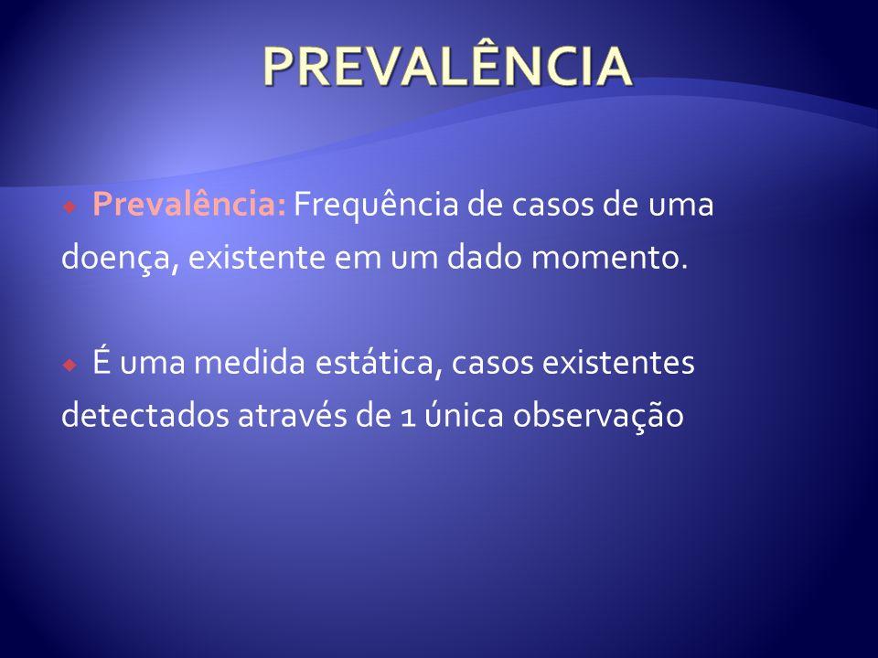 PREVALÊNCIA Prevalência: Frequência de casos de uma