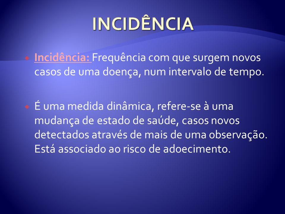 INCIDÊNCIA Incidência: Frequência com que surgem novos casos de uma doença, num intervalo de tempo.