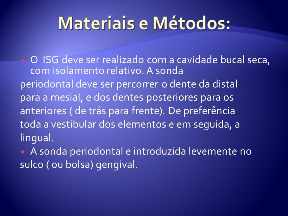 Materiais e Métodos: O ISG deve ser realizado com a cavidade bucal seca, com isolamento relativo. A sonda.
