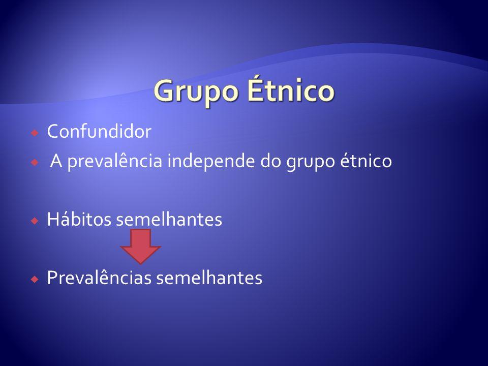 Grupo Étnico Confundidor A prevalência independe do grupo étnico