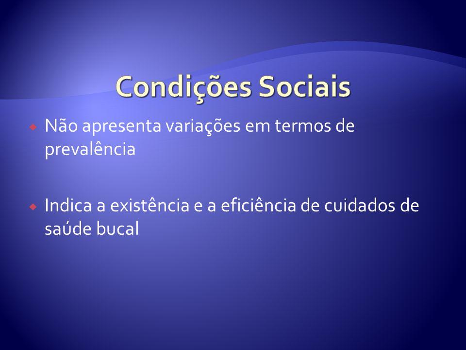 Condições Sociais Não apresenta variações em termos de prevalência