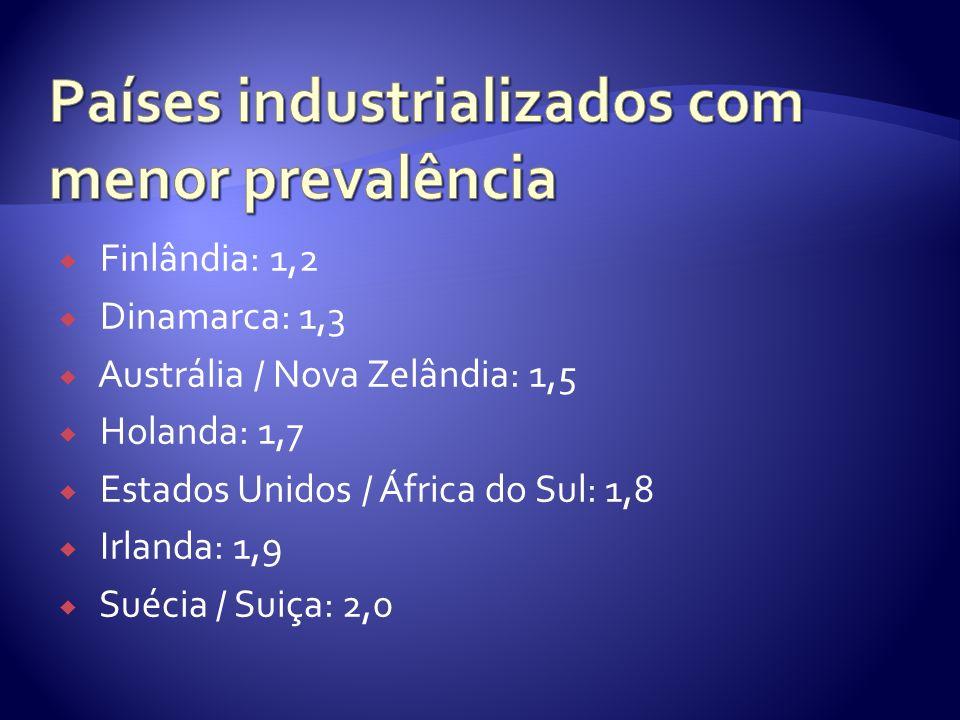 Países industrializados com menor prevalência