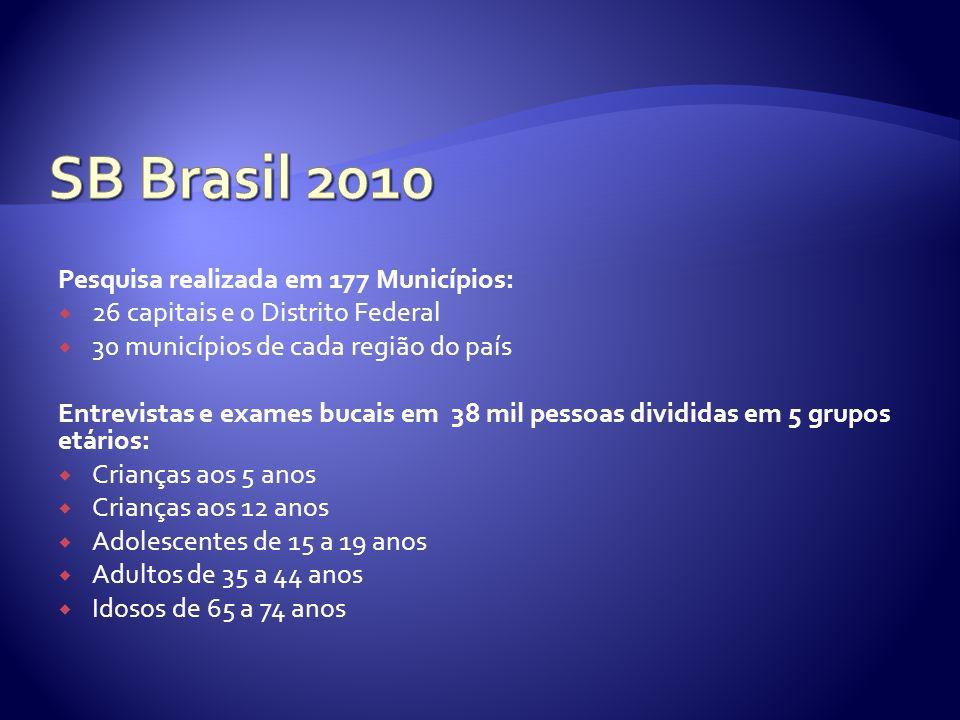 SB Brasil 2010 Pesquisa realizada em 177 Municípios:
