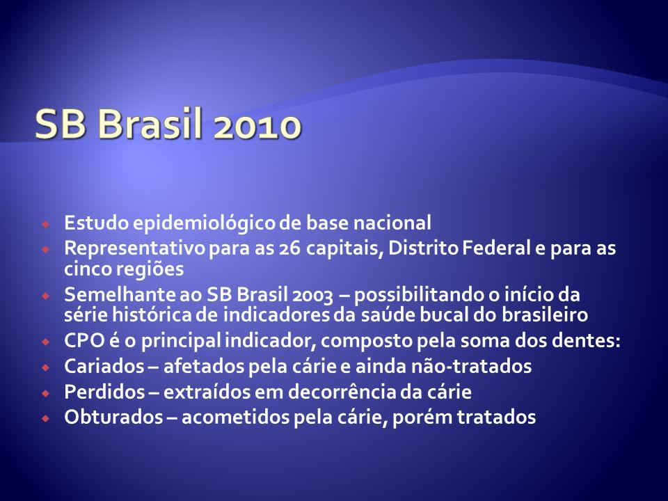 SB Brasil 2010 Estudo epidemiológico de base nacional