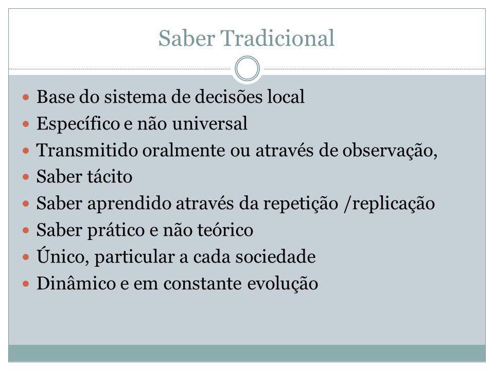 Saber Tradicional Base do sistema de decisões local