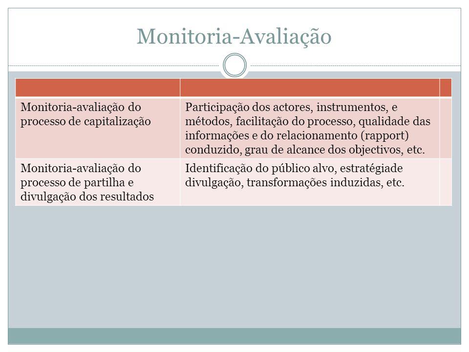 Monitoria-Avaliação Monitoria-avaliação do processo de capitalização