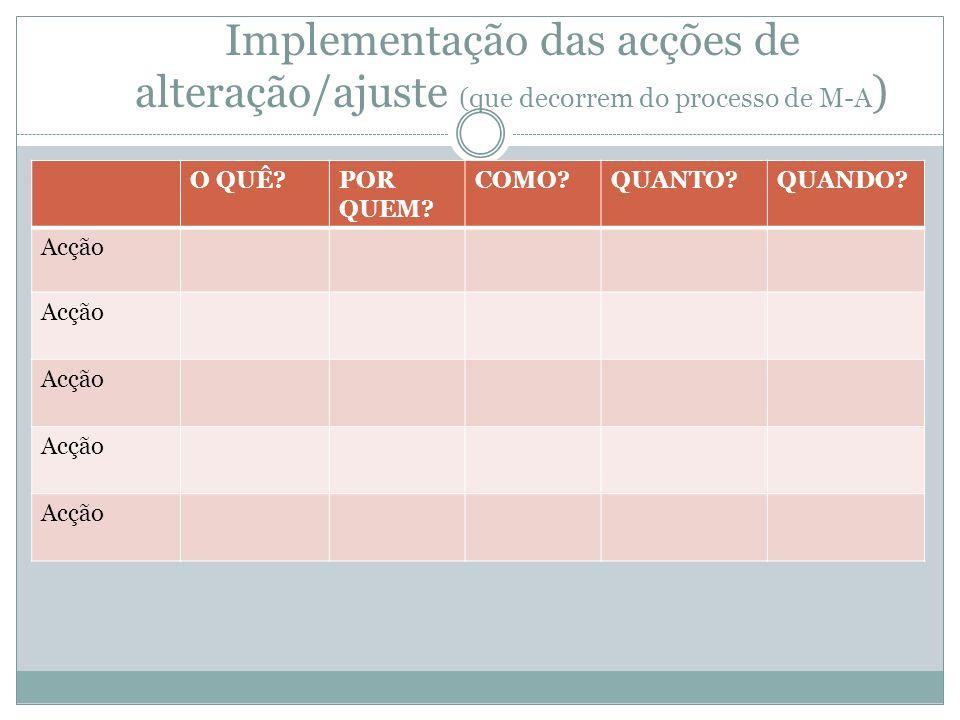 Implementação das acções de alteração/ajuste (que decorrem do processo de M-A)
