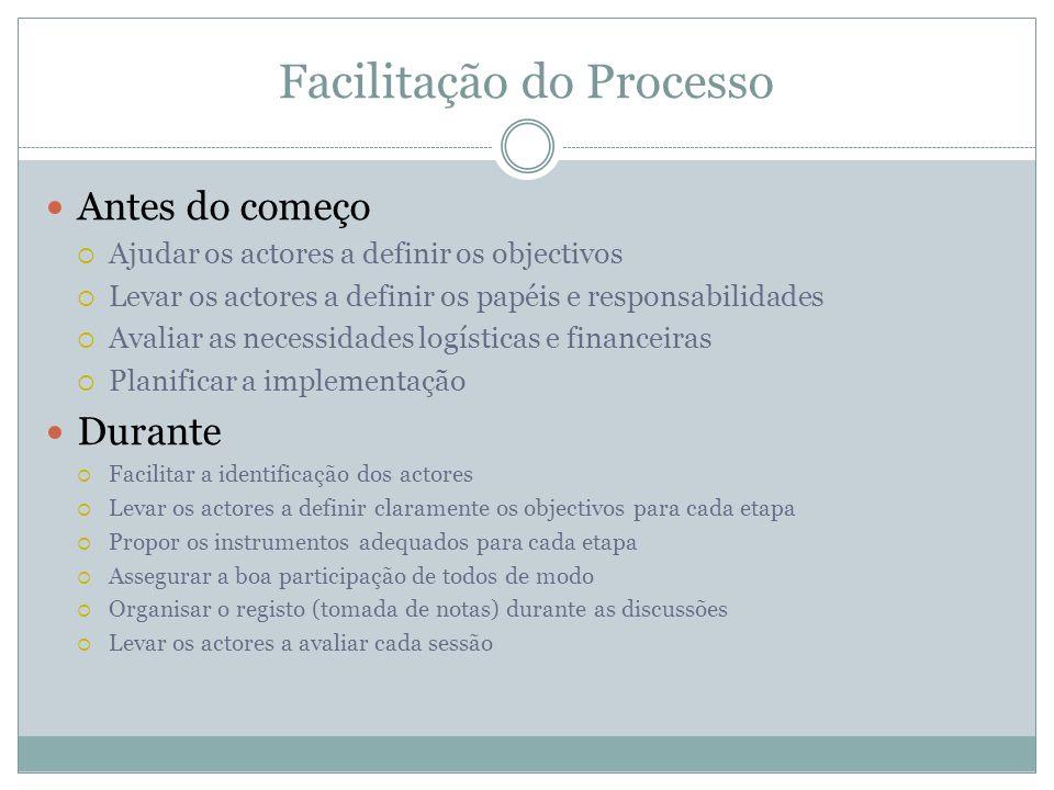 Facilitação do Processo