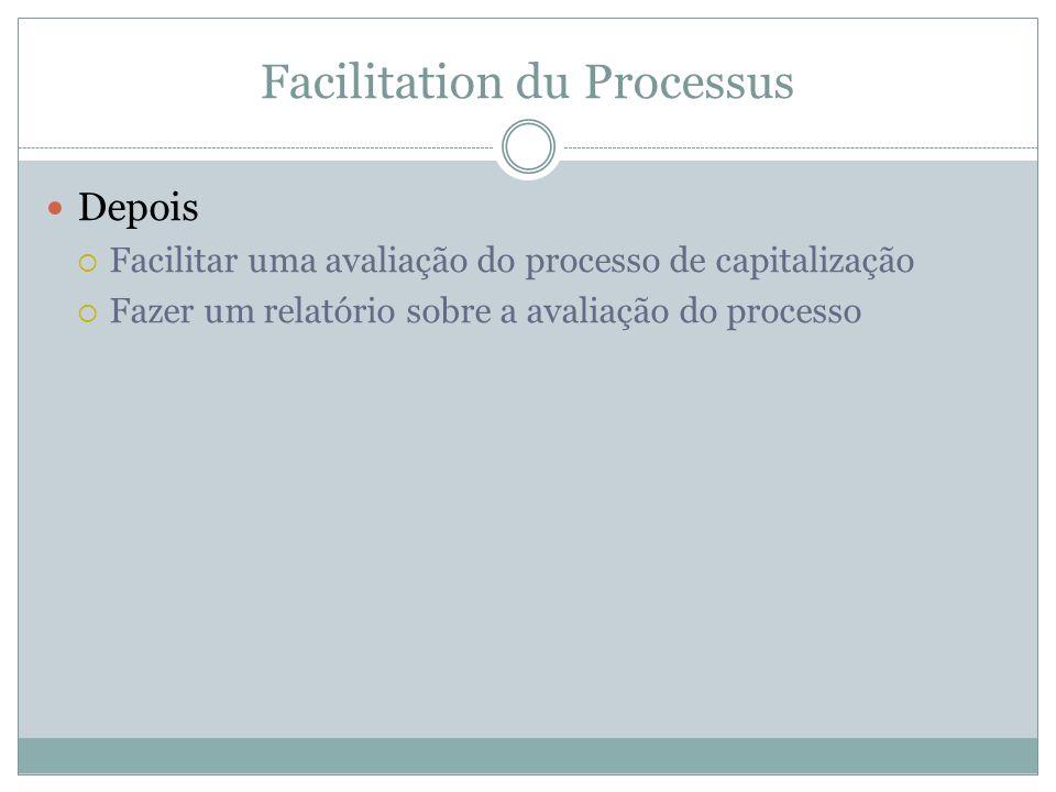 Facilitation du Processus