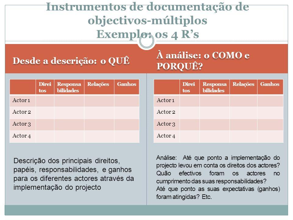 Instrumentos de documentação de objectivos-múltiplos Exemplo: os 4 R's