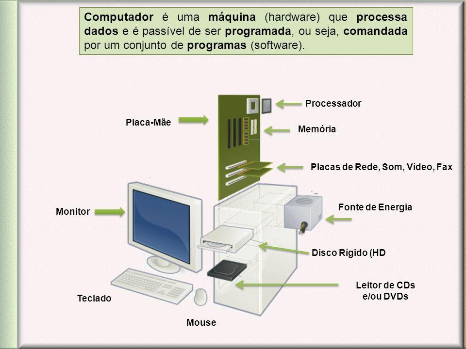 Placas de Rede, Som, Vídeo, Fax