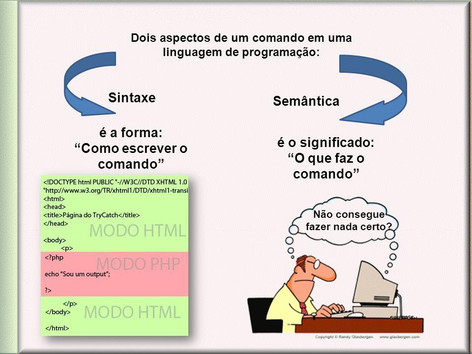 Como escrever o comando é o significado: O que faz o comando