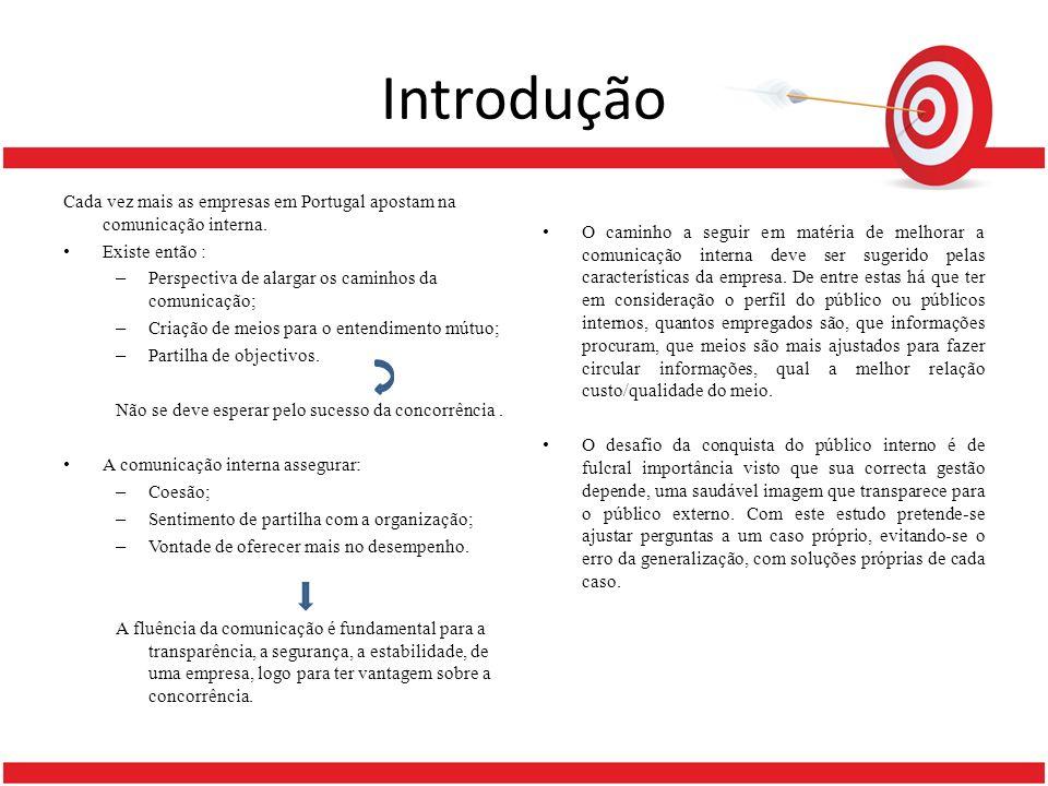 Introdução Cada vez mais as empresas em Portugal apostam na comunicação interna. Existe então : Perspectiva de alargar os caminhos da comunicação;