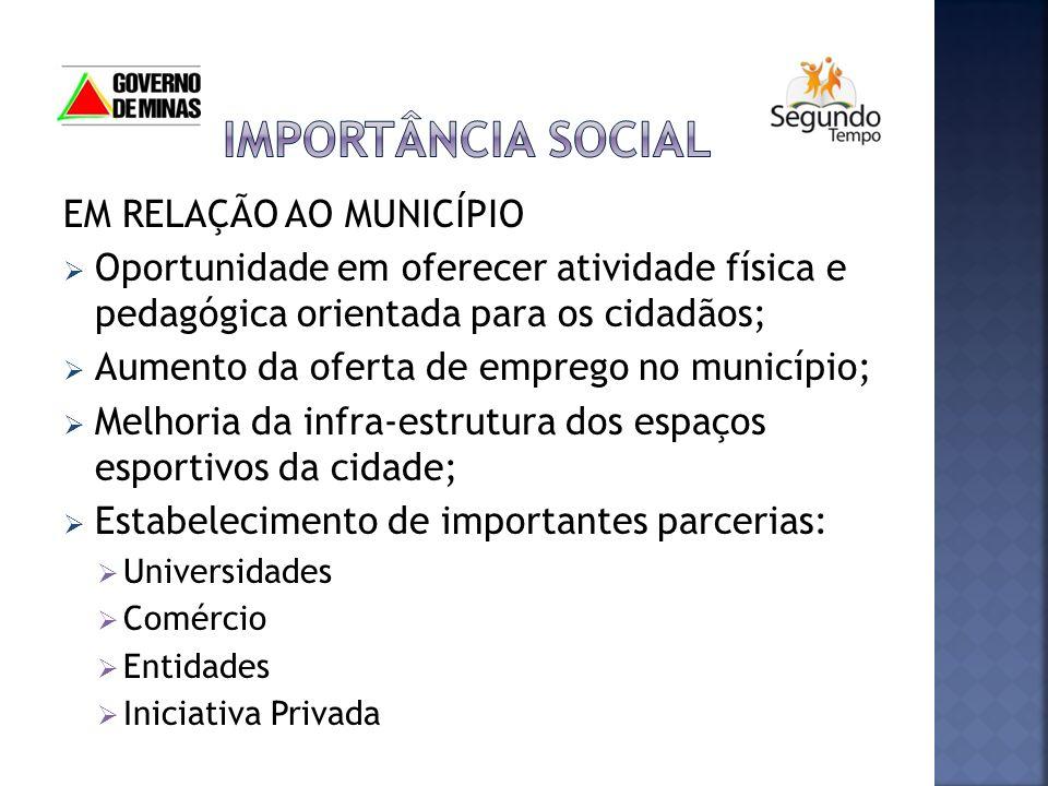 IMPORTÂNCIA SOCIAL EM RELAÇÃO AO MUNICÍPIO