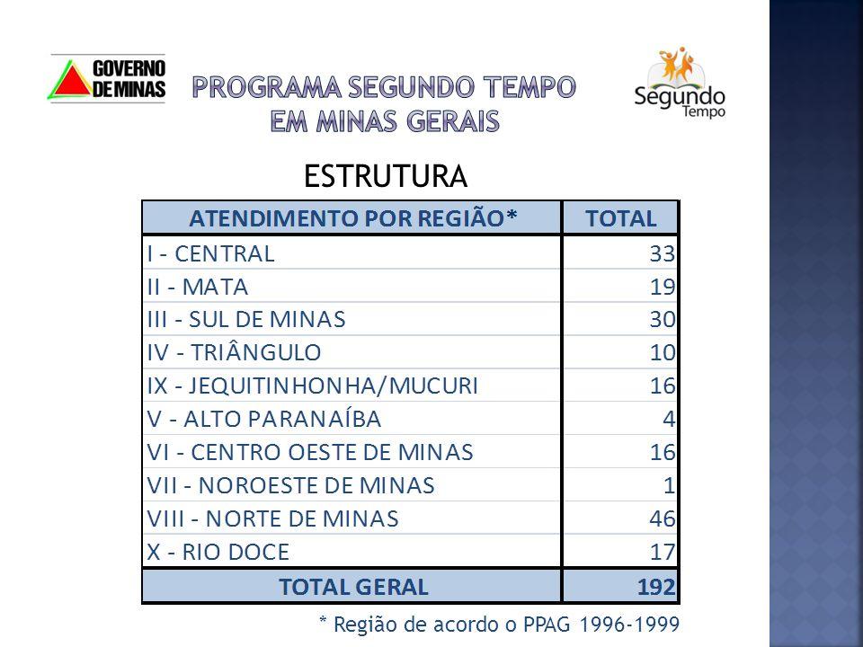 PROGRAMA SEGUNDO TEMPO EM MINAS GERAIS