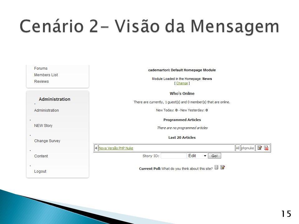 Cenário 2- Visão da Mensagem