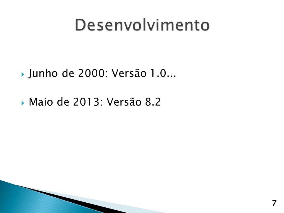 Desenvolvimento Junho de 2000: Versão 1.0... Maio de 2013: Versão 8.2
