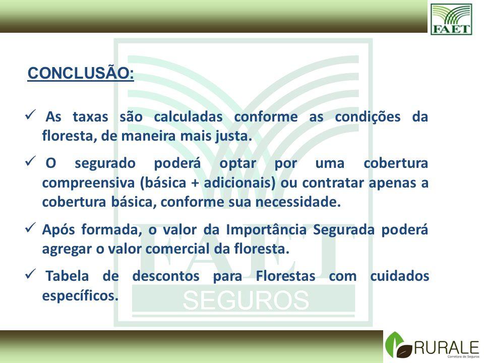 CONCLUSÃO: As taxas são calculadas conforme as condições da floresta, de maneira mais justa.