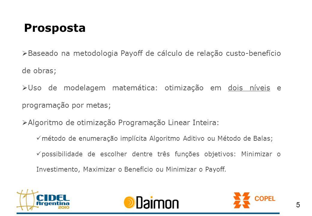 Prosposta Baseado na metodologia Payoff de cálculo de relação custo-benefício de obras;
