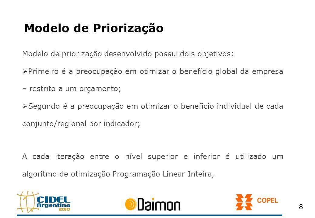 Modelo de Priorização Modelo de priorização desenvolvido possui dois objetivos: