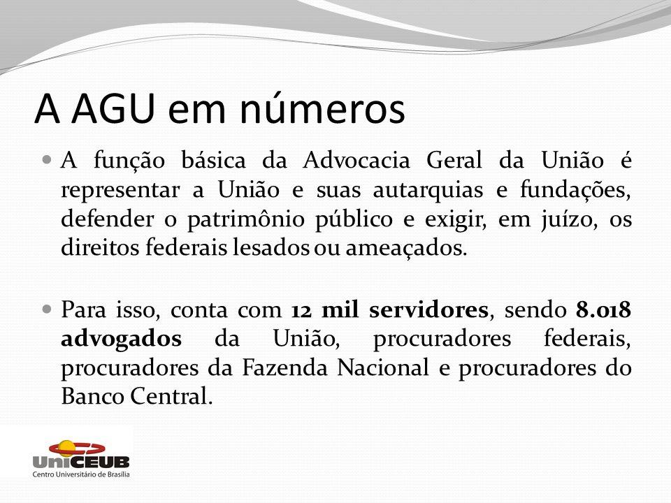 A AGU em números
