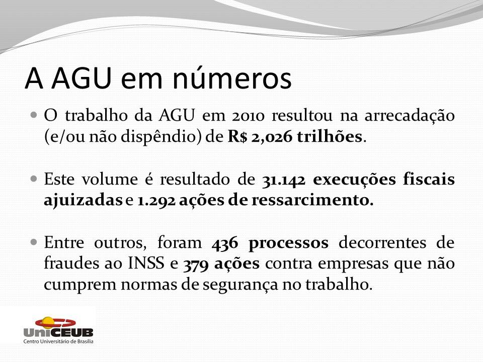 A AGU em números O trabalho da AGU em 2010 resultou na arrecadação (e/ou não dispêndio) de R$ 2,026 trilhões.