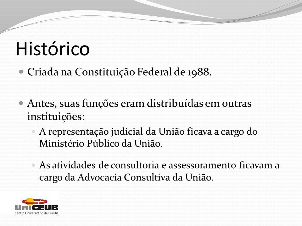 Histórico Criada na Constituição Federal de 1988.