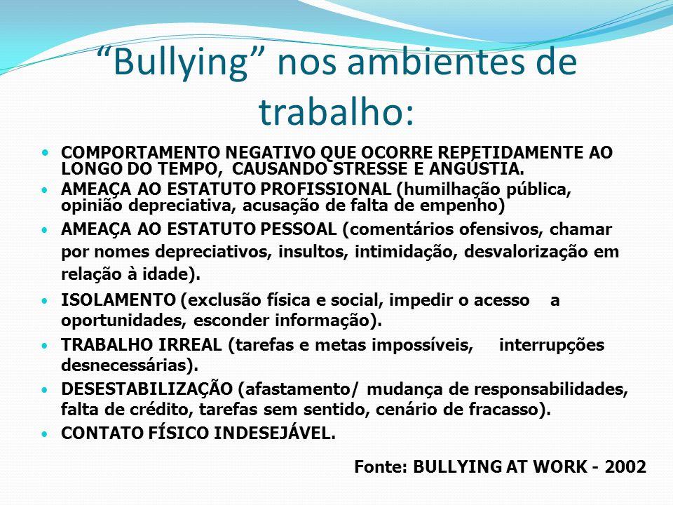 Bullying nos ambientes de trabalho: