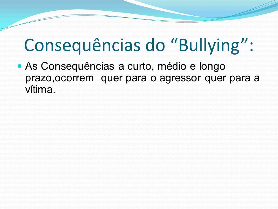 Consequências do Bullying :