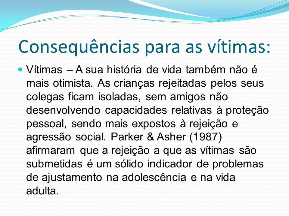 Consequências para as vítimas: