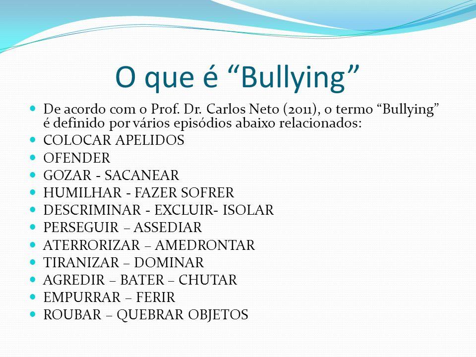 O que é Bullying De acordo com o Prof. Dr. Carlos Neto (2011), o termo Bullying é definido por vários episódios abaixo relacionados: