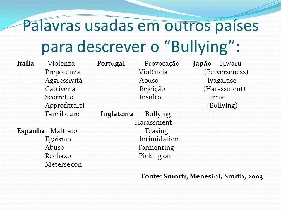 Palavras usadas em outros países para descrever o Bullying :