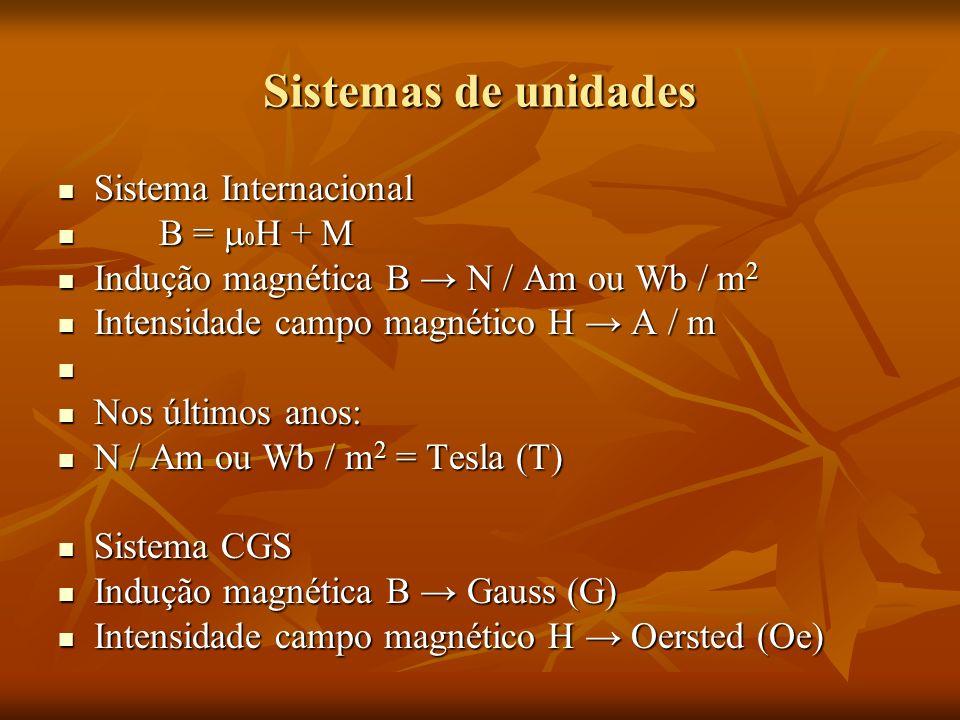 Sistemas de unidades Sistema Internacional B = m0H + M