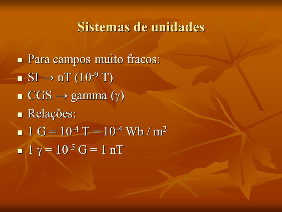 Sistemas de unidades Para campos muito fracos: SI → nT (10-9 T)