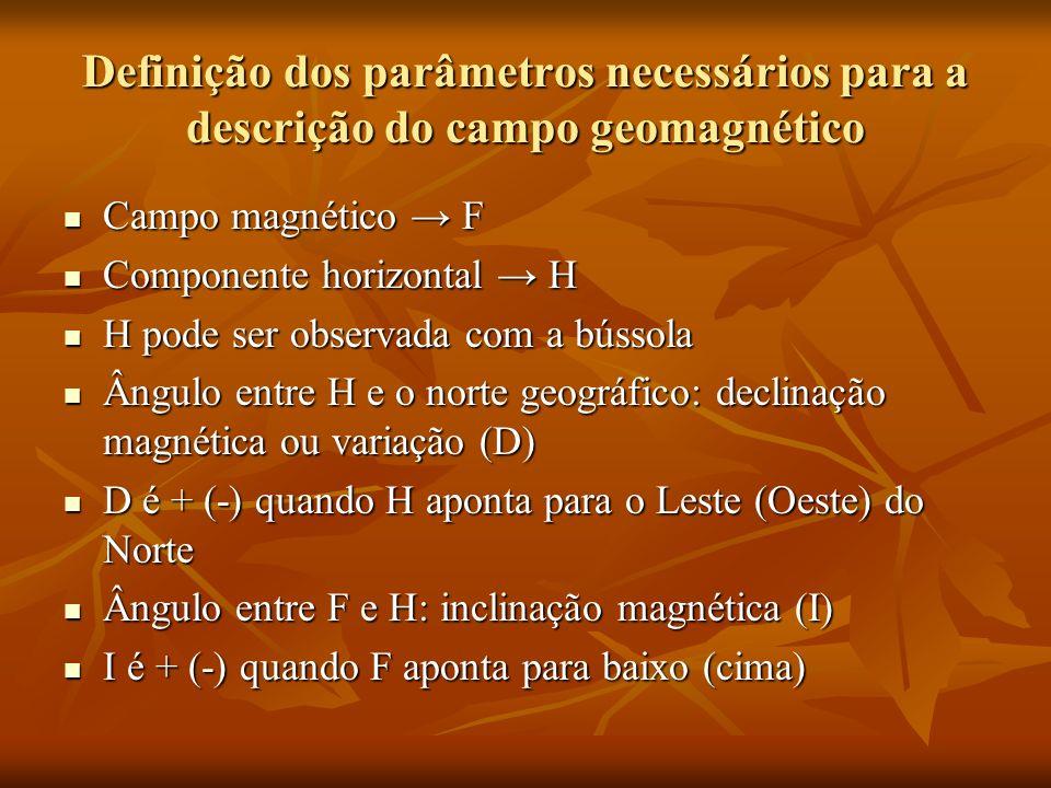 Definição dos parâmetros necessários para a descrição do campo geomagnético